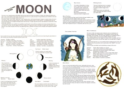 Moon Easy Guide