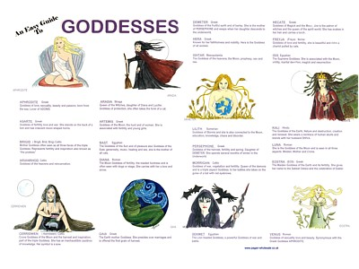Goddesses Easy Guide