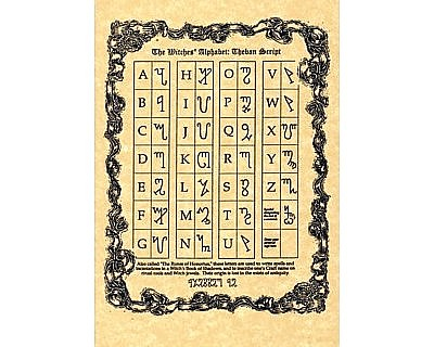 Witches Alphabet Poster