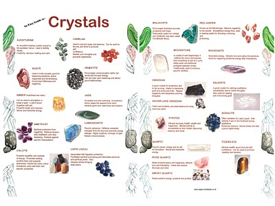 Crystals Easy Guide