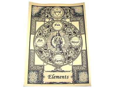 Elements and Spirit Poster