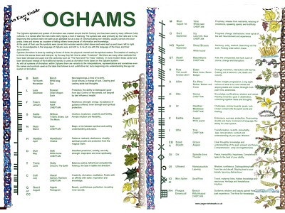 Ogham Easy Guide