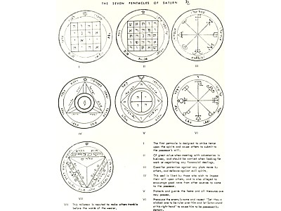 The Seven Pentacle of Saturn Poster